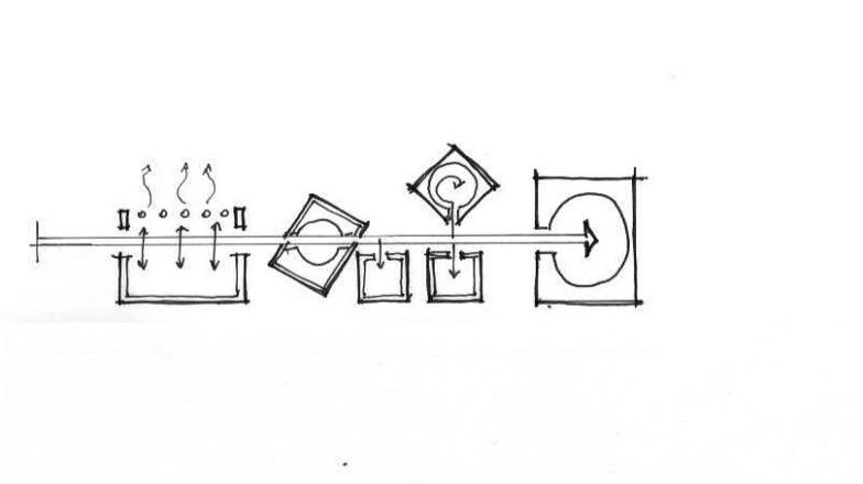 Scan 3 circulations